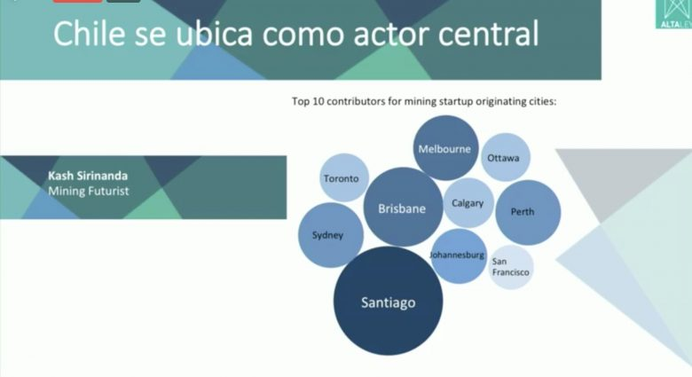 startups mineros en Chile