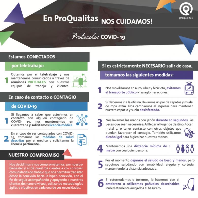 Protocolo Proqualitas